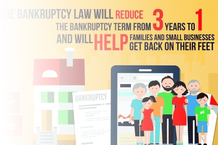 Will The Bankruptcy Term Be Reduced To 1 Year